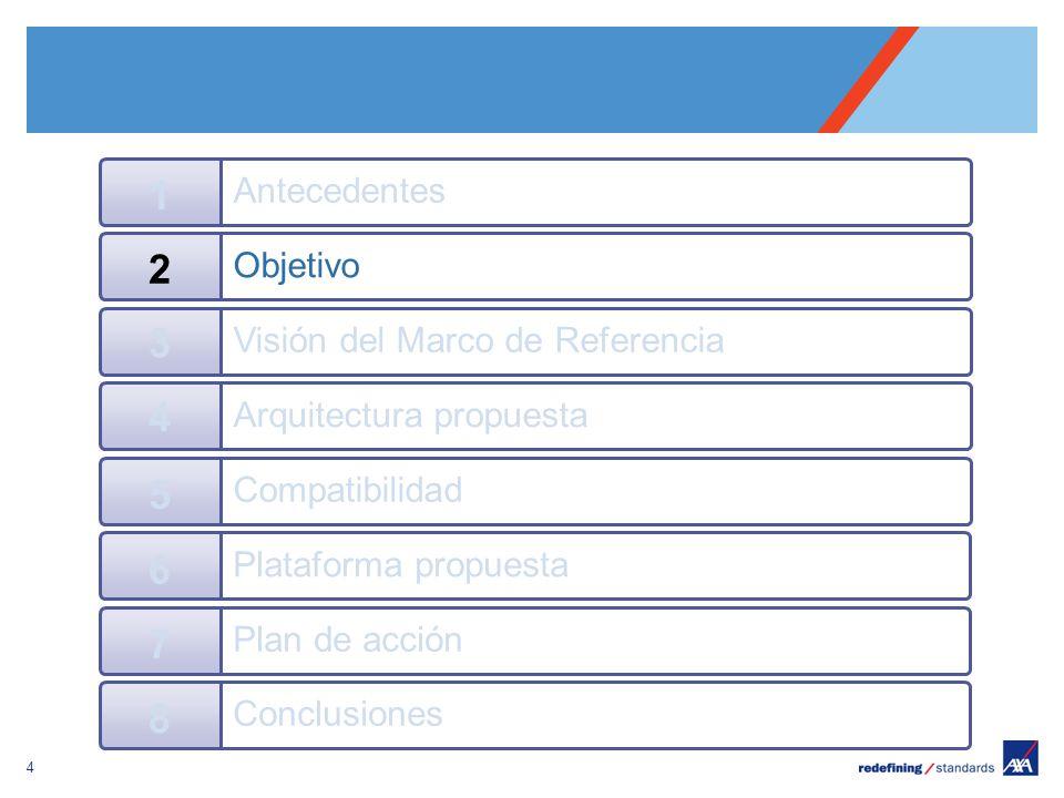 Pour personnaliser le pied de page « Lieu - date »: Affichage / En-tête et pied de page Personnaliser la zone date et pieds de page, Cliquer sur appliquer partout Encombrement maximum du logotype depuis le bord inférieur droit de la page (logo placé à 2/3X du bord; X = logotype) 4 Objetivo 2 Visión del Marco de Referencia 3 Arquitectura propuesta 4 Antecedentes 1 Compatibilidad 5 Plataforma propuesta 6 Plan de acción 7 Conclusiones 8
