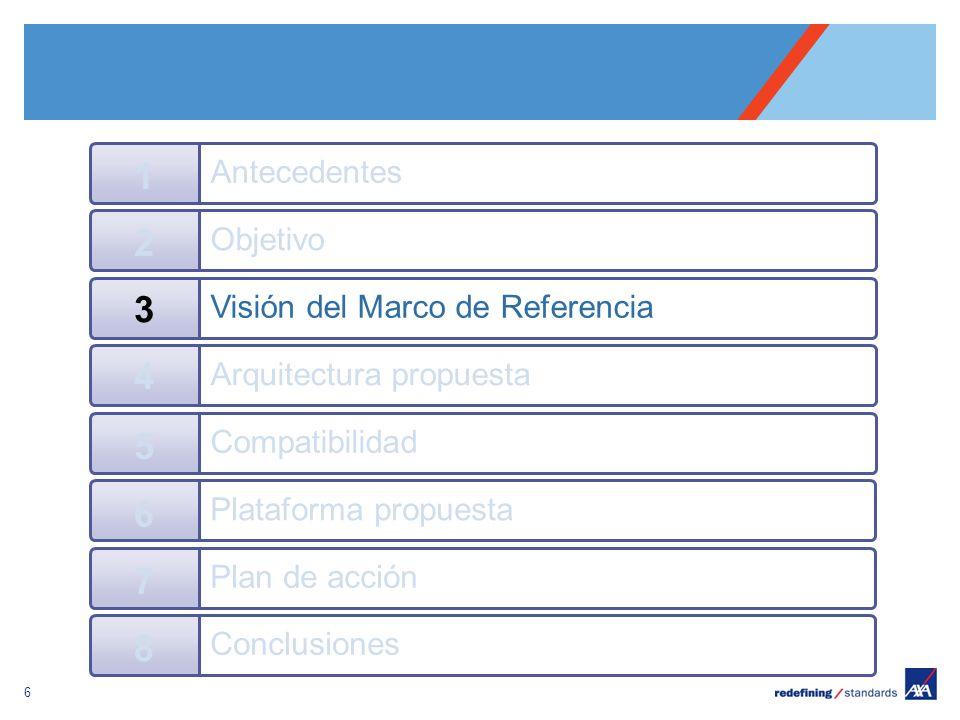 Pour personnaliser le pied de page « Lieu - date »: Affichage / En-tête et pied de page Personnaliser la zone date et pieds de page, Cliquer sur appliquer partout Encombrement maximum du logotype depuis le bord inférieur droit de la page (logo placé à 2/3X du bord; X = logotype) 6 Objetivo 2 Visión del Marco de Referencia 3 Arquitectura propuesta 4 Antecedentes 1 Compatibilidad 5 Plataforma propuesta 6 Plan de acción 7 Conclusiones 8