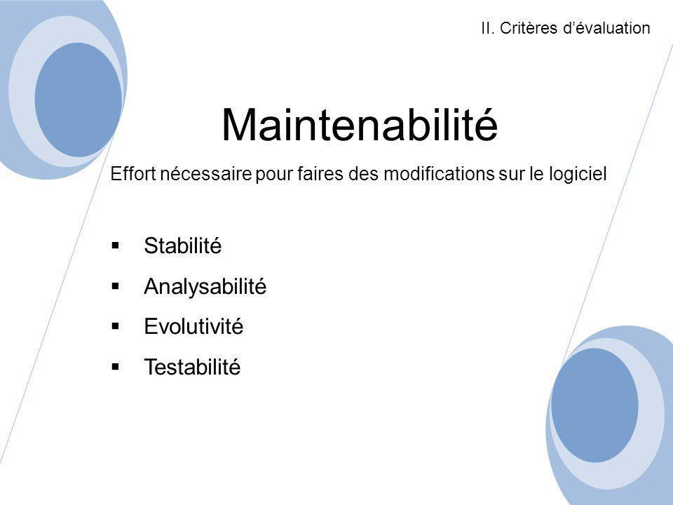 Maintenabilité Effort nécessaire pour faires des modifications sur le logiciel Stabilité Analysabilité Evolutivité Testabilité II. Critères dévaluatio