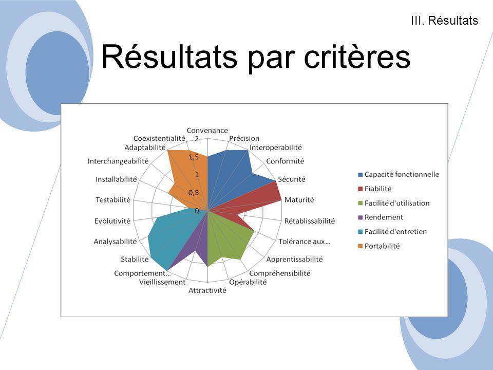 III. Résultats Résultats par critères