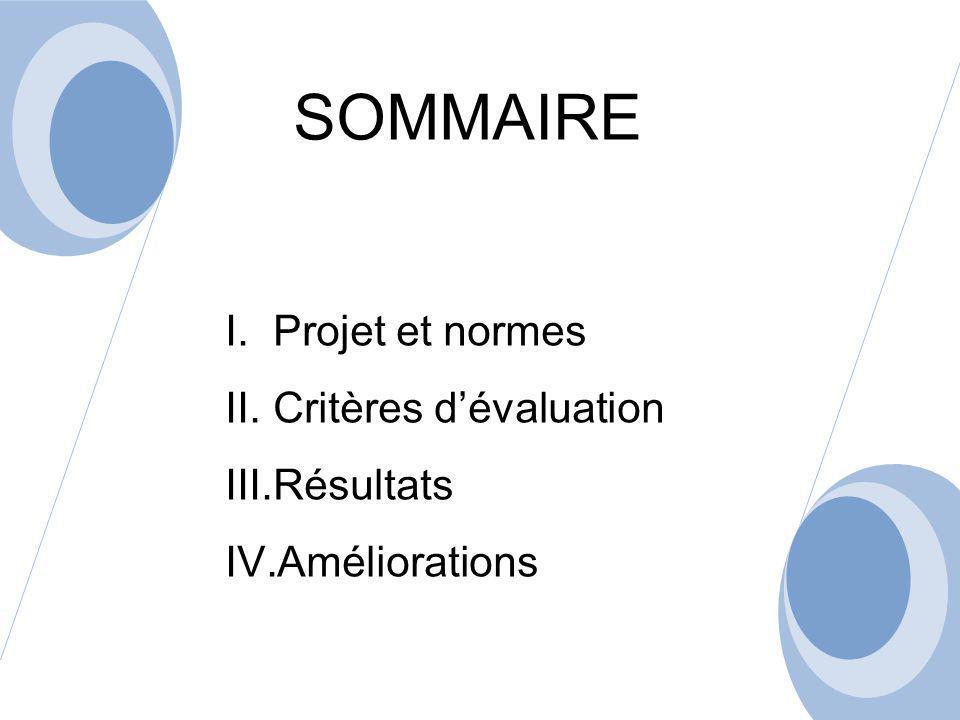 I.Projet et normes II.Critères dévaluation III.Résultats IV.Améliorations SOMMAIRE