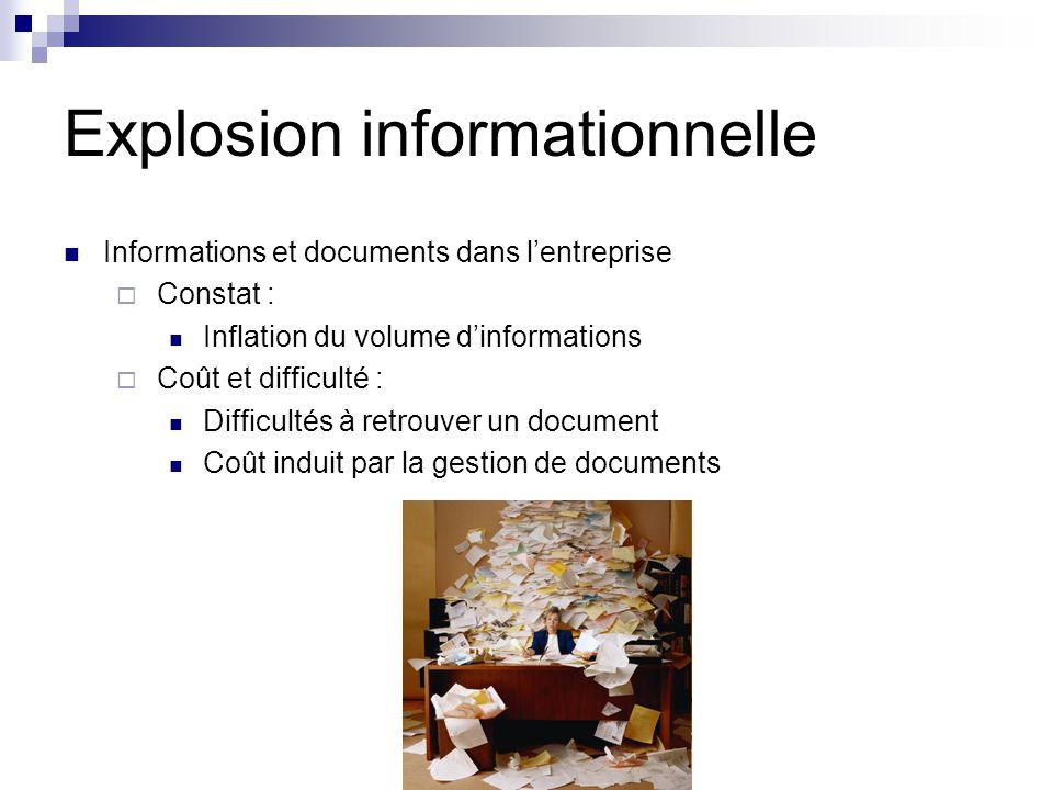 XML : Origine et objectifs Séparation du fond de la forme.