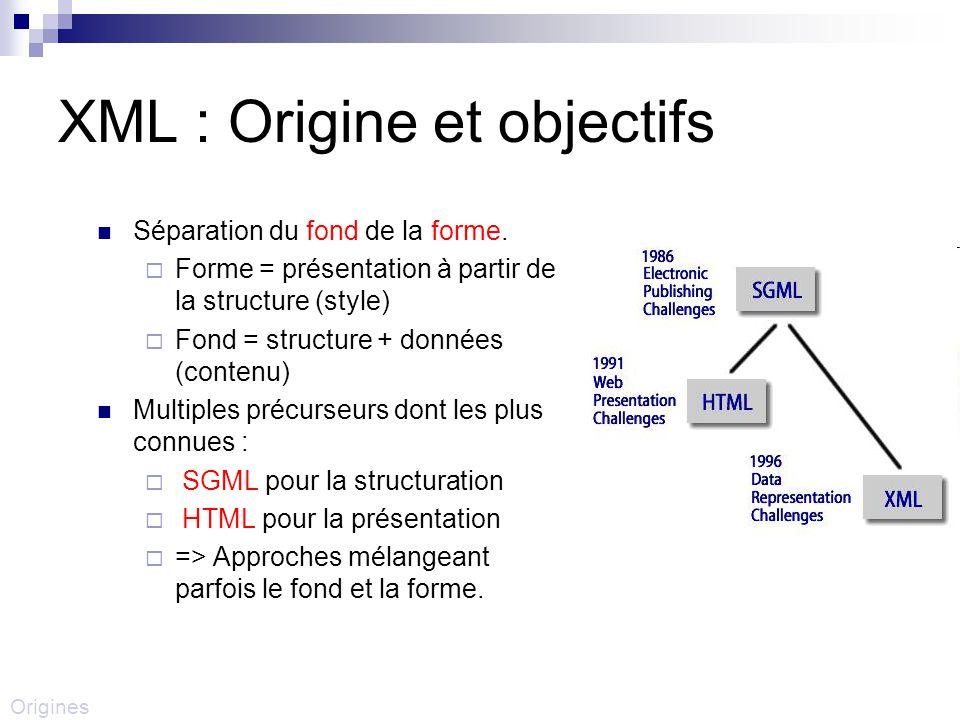 SGML(ISO 8879) Standard Generalized Markup Language Standard international pour la définition de la structure et du contenu dun document numérique Indépendant du type de matériel, et du système envisagé Système de balises extensibles Utilisation de DTD pour la validation de la structure Trés utilisé pendant plus de 10 ans mais trés lourd.
