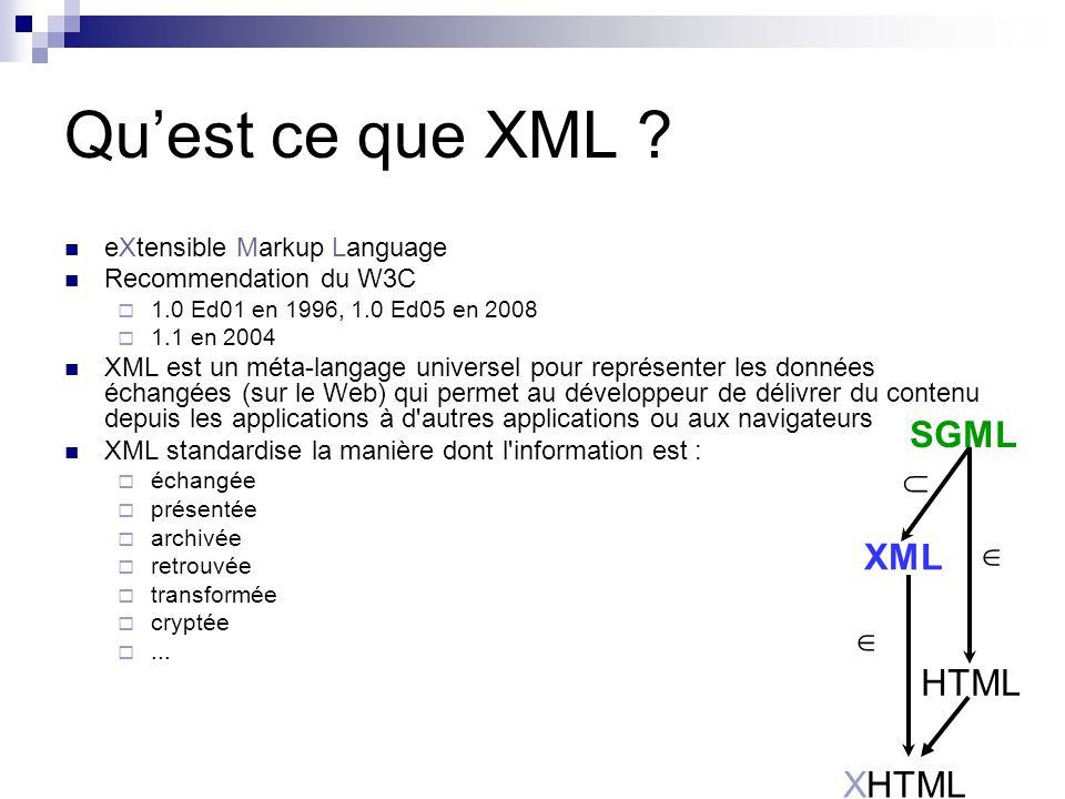 Des dizaines dautres MathML : Notation mathématiques Xliff : Gestion des traductions VoiceML : Gestion du traitement de la parole WebLab : Document multimédia Office OpenXML : Document MS Office RDF/XML : Standard de représentation de connaissance BPEL : Standard de gestion de processus dexecution XMI : Representation de modèles (tels quUML) etc…