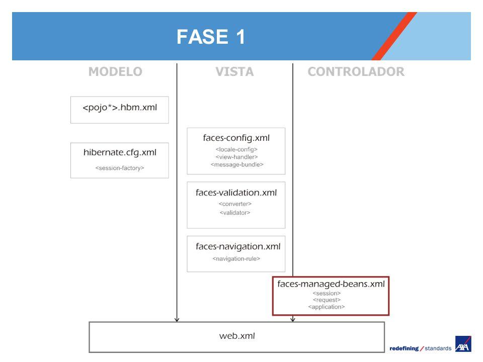 Pour personnaliser le pied de page « Lieu - date »: Affichage / En-tête et pied de page Personnaliser la zone date et pieds de page, Cliquer sur appliquer partout Encombrement maximum du logotype depuis le bord inférieur droit de la page (logo placé à 2/3X du bord; X = logotype) FASE 1