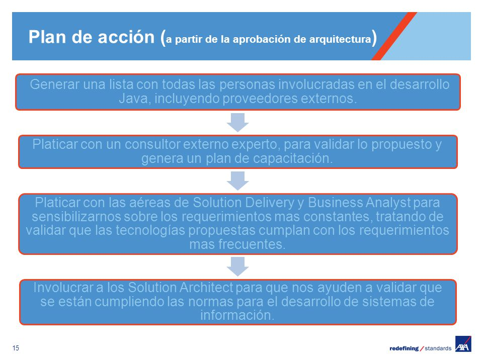 Pour personnaliser le pied de page « Lieu - date »: Affichage / En-tête et pied de page Personnaliser la zone date et pieds de page, Cliquer sur appliquer partout Encombrement maximum du logotype depuis le bord inférieur droit de la page (logo placé à 2/3X du bord; X = logotype) 15 Plan de acción ( a partir de la aprobación de arquitectura ) Generar una lista con todas las personas involucradas en el desarrollo Java, incluyendo proveedores externos.