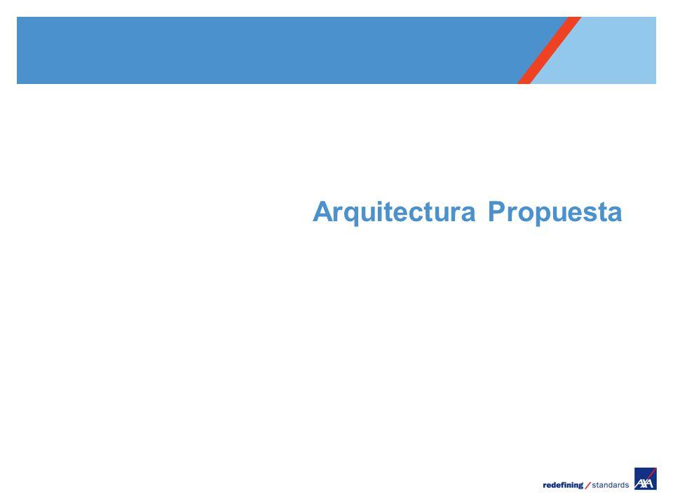 Pour personnaliser le pied de page « Lieu - date »: Affichage / En-tête et pied de page Personnaliser la zone date et pieds de page, Cliquer sur appliquer partout Encombrement maximum du logotype depuis le bord inférieur droit de la page (logo placé à 2/3X du bord; X = logotype) Arquitectura Propuesta