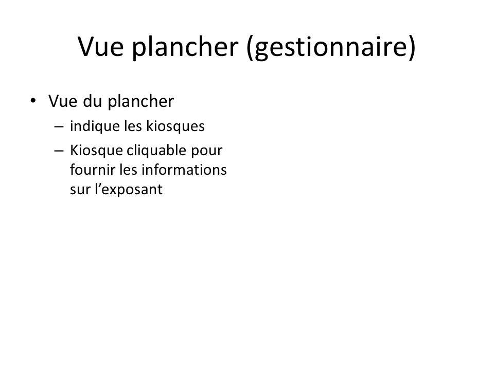 Vue plancher (gestionnaire) Vue du plancher – indique les kiosques – Kiosque cliquable pour fournir les informations sur lexposant