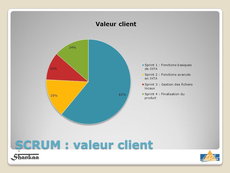 SCRUM : valeur client