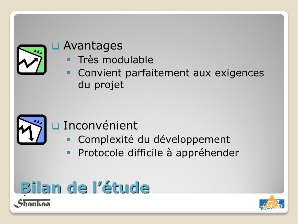 Bilan de létude Avantages Très modulable Convient parfaitement aux exigences du projet Inconvénient Complexité du développement Protocole difficile à