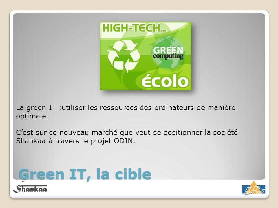 Green IT, la cible La green IT :utiliser les ressources des ordinateurs de manière optimale. Cest sur ce nouveau marché que veut se positionner la soc