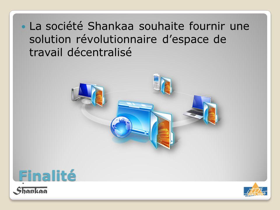 Finalité La société Shankaa souhaite fournir une solution révolutionnaire despace de travail décentralisé