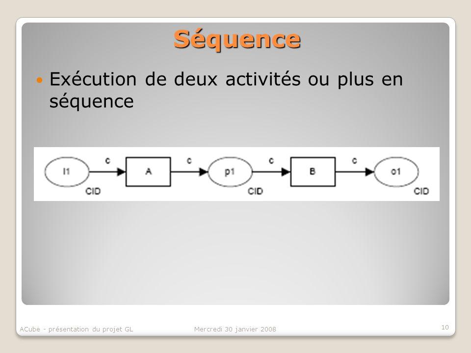 Séquence Exécution de deux activités ou plus en séquence 10 Mercredi 30 janvier 2008ACube - présentation du projet GL