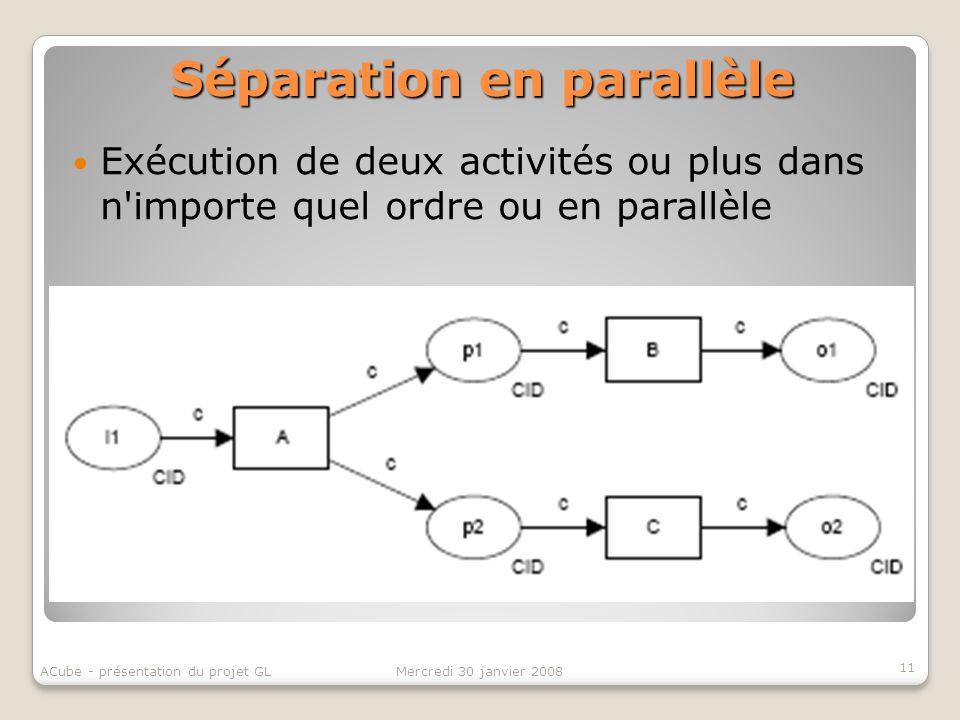 Séparation en parallèle Exécution de deux activités ou plus dans n'importe quel ordre ou en parallèle 11 Mercredi 30 janvier 2008ACube - présentation