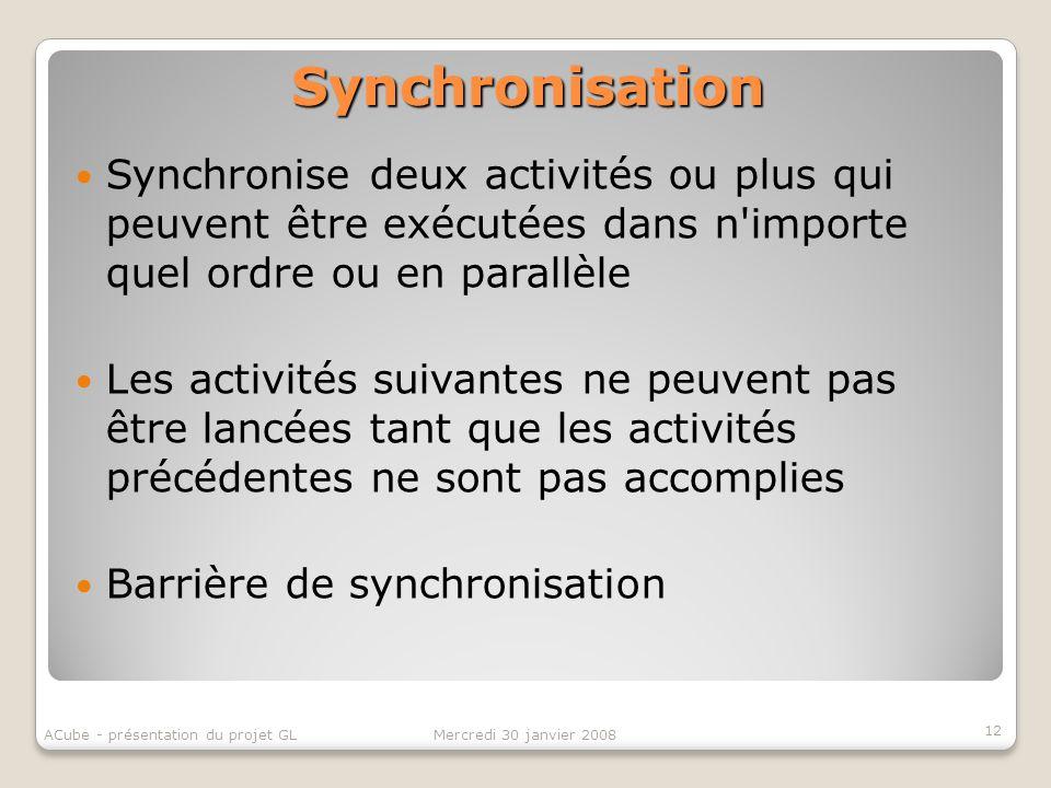 Synchronisation Synchronise deux activités ou plus qui peuvent être exécutées dans n'importe quel ordre ou en parallèle Les activités suivantes ne peu