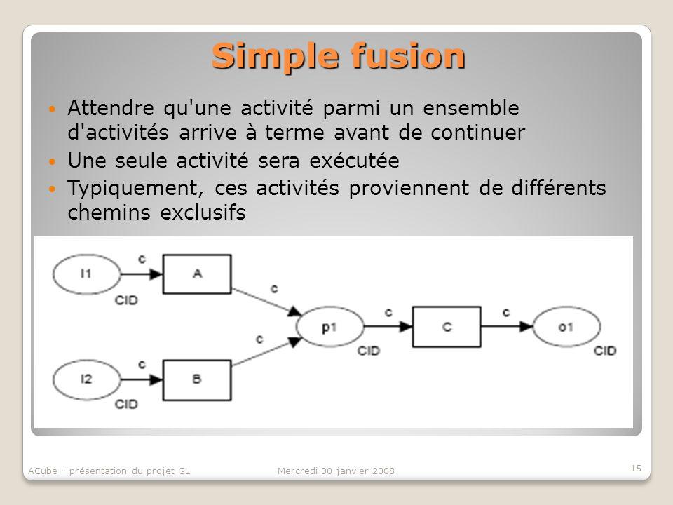 Simple fusion 15 Mercredi 30 janvier 2008ACube - présentation du projet GL Attendre qu'une activité parmi un ensemble d'activités arrive à terme avant