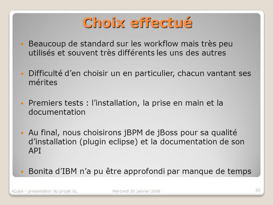 Choix effectué Beaucoup de standard sur les workflow mais très peu utilisés et souvent très différents les uns des autres Difficulté den choisir un en