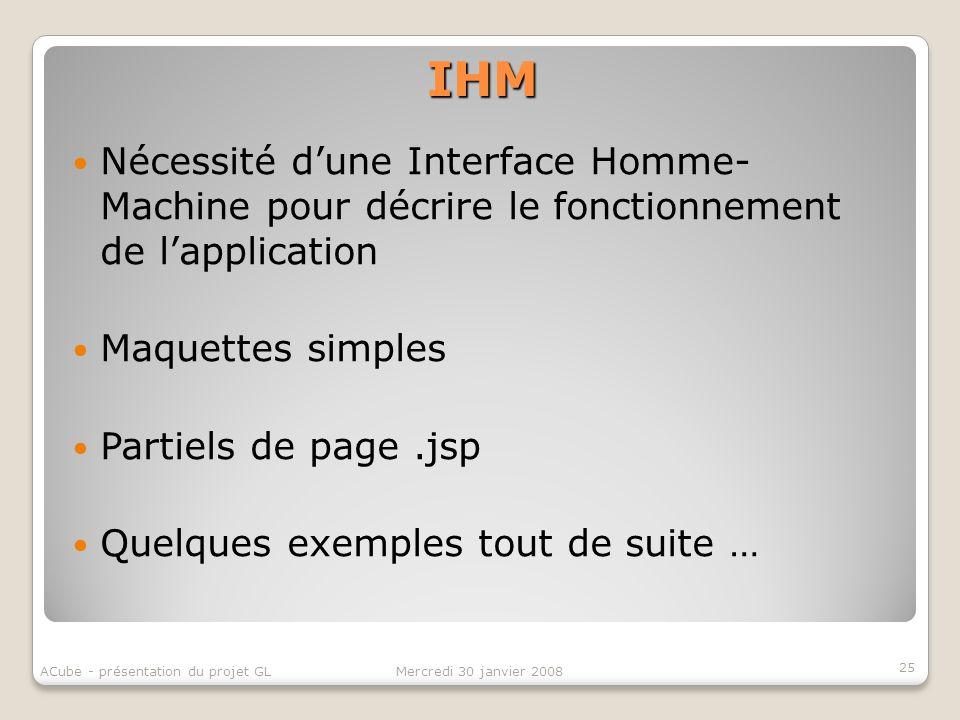 IHM Nécessité dune Interface Homme- Machine pour décrire le fonctionnement de lapplication Maquettes simples Partiels de page.jsp Quelques exemples to