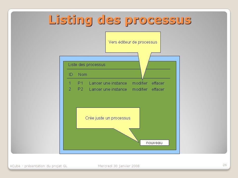 Listing des processus 26 Mercredi 30 janvier 2008ACube - présentation du projet GL