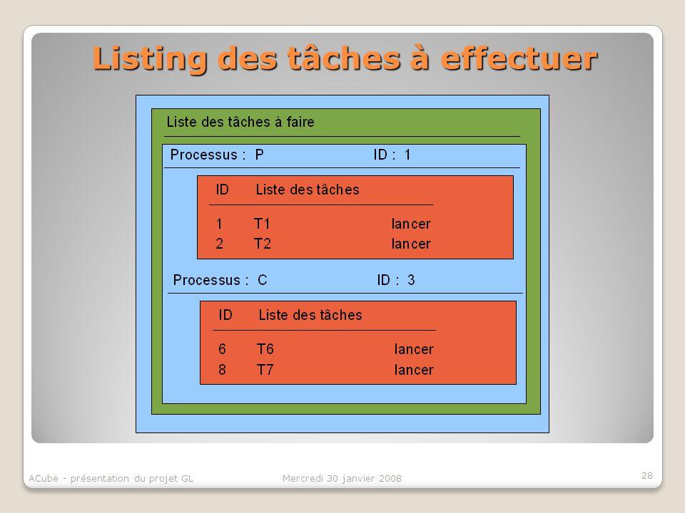 Listing des tâches à effectuer 28 Mercredi 30 janvier 2008ACube - présentation du projet GL