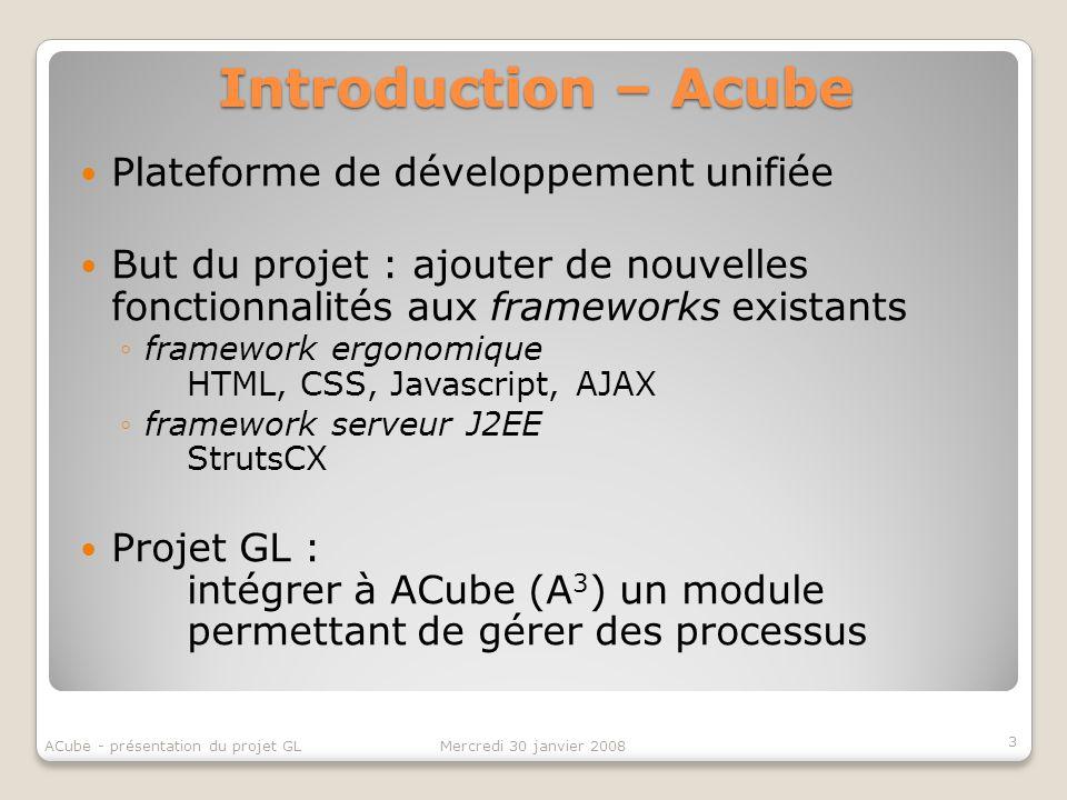 Introduction – Acube Plateforme de développement unifiée But du projet : ajouter de nouvelles fonctionnalités aux frameworks existants framework ergon