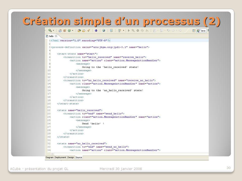 Création simple dun processus (2) 30 Mercredi 30 janvier 2008ACube - présentation du projet GL