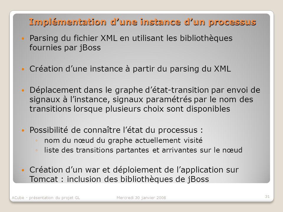 Parsing du fichier XML en utilisant les bibliothèques fournies par jBoss Création dune instance à partir du parsing du XML Déplacement dans le graphe