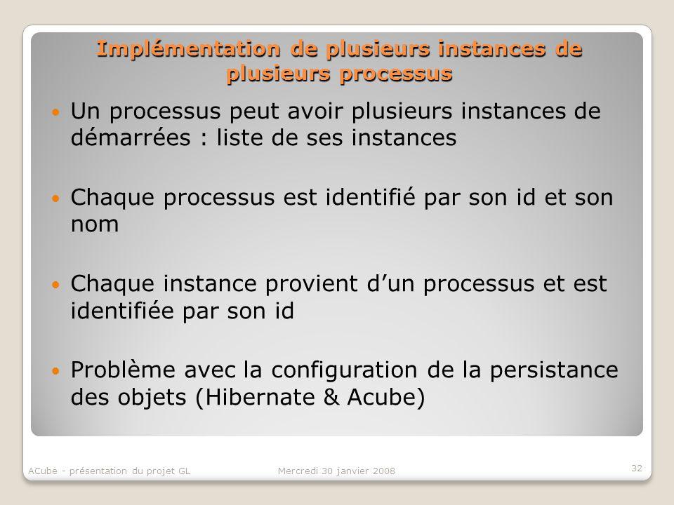 Implémentation de plusieurs instances de plusieurs processus Un processus peut avoir plusieurs instances de démarrées : liste de ses instances Chaque