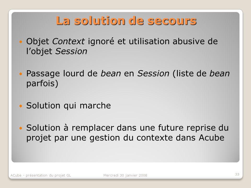 La solution de secours Objet Context ignoré et utilisation abusive de lobjet Session Passage lourd de bean en Session (liste de bean parfois) Solution