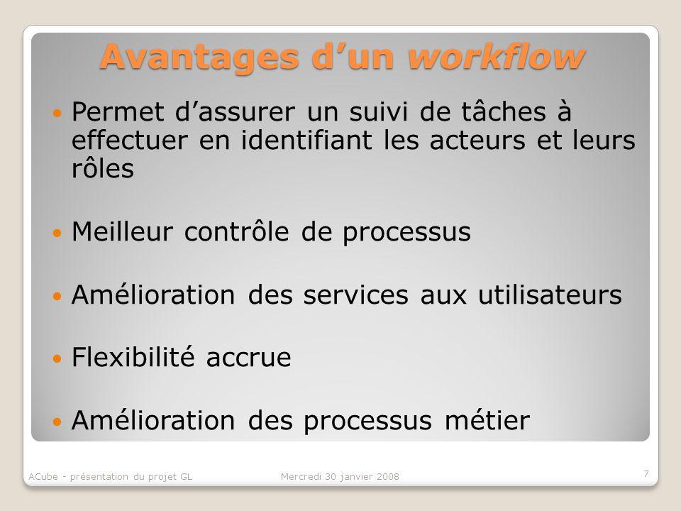 Avantages dun workflow Permet dassurer un suivi de tâches à effectuer en identifiant les acteurs et leurs rôles Meilleur contrôle de processus Amélior