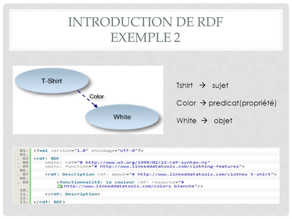 RDF/XML Création dun document RDF : Ajouter une instruction :