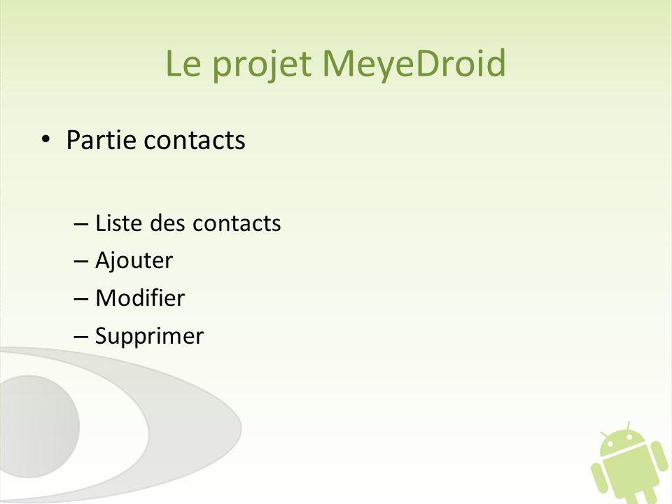 Le projet MeyeDroid Partie contacts – Liste des contacts – Ajouter – Modifier – Supprimer