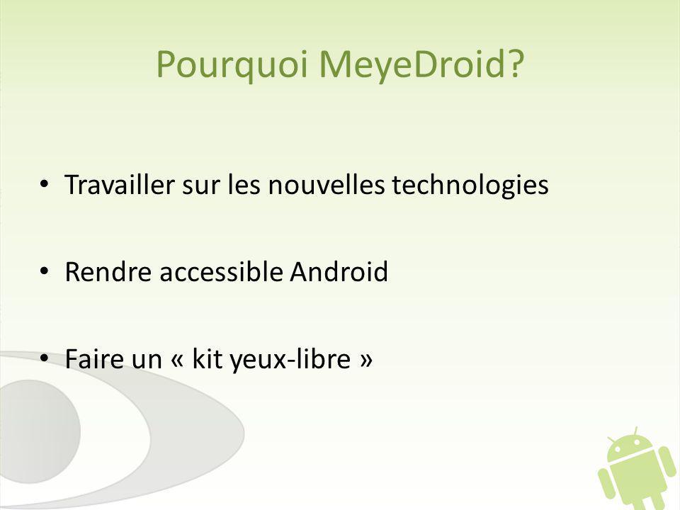 Pourquoi MeyeDroid? Travailler sur les nouvelles technologies Rendre accessible Android Faire un « kit yeux-libre »