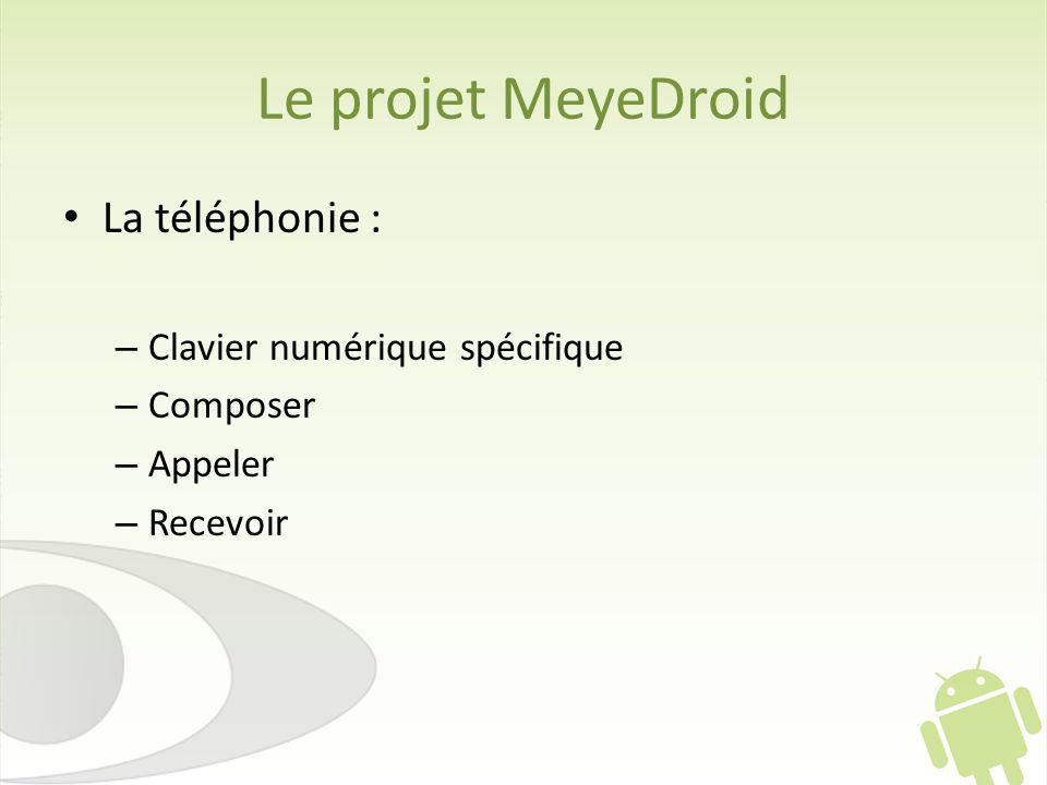 Le projet MeyeDroid La téléphonie : – Clavier numérique spécifique – Composer – Appeler – Recevoir