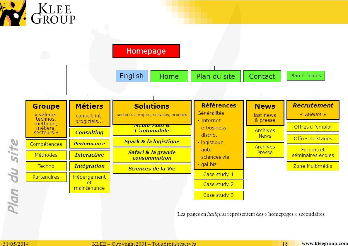 31/05/2014KLEE – Copyright 2001 – Tous droits réservés18 Plan du site Les pages en italiques représentent des « homepages » secondaires Groupe « valeu