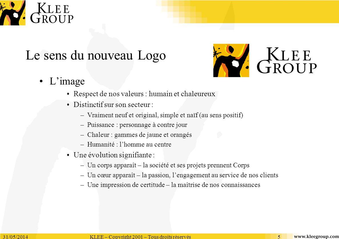 31/05/2014KLEE – Copyright 2001 – Tous droits réservés5 Le sens du nouveau Logo Limage Respect de nos valeurs : humain et chaleureux Distinctif sur so
