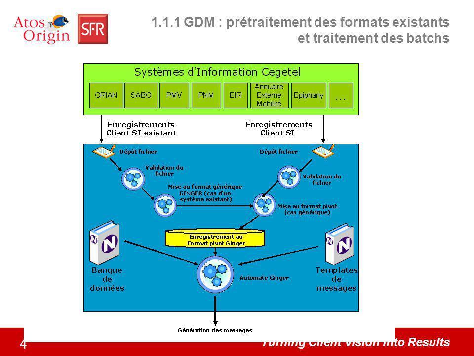 Turning Client Vision into Results 4 1.1.1 GDM : prétraitement des formats existants et traitement des batchs