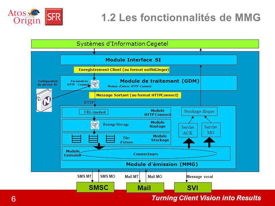 Turning Client Vision into Results 6 1.2 Les fonctionnalités de MMG Configuration du service SI Module Interface SI Module de traitement (GDM) Enregis