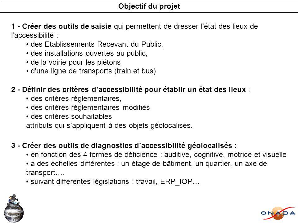 1 - Créer des outils de saisie qui permettent de dresser létat des lieux de laccessibilité : des Etablissements Recevant du Public, des installations ouvertes au public, de la voirie pour les piétons dune ligne de transports (train et bus) 2 - Définir des critères daccessibilité pour établir un état des lieux : des critères réglementaires, des critères réglementaires modifiés des critères souhaitables attributs qui sappliquent à des objets géolocalisés.