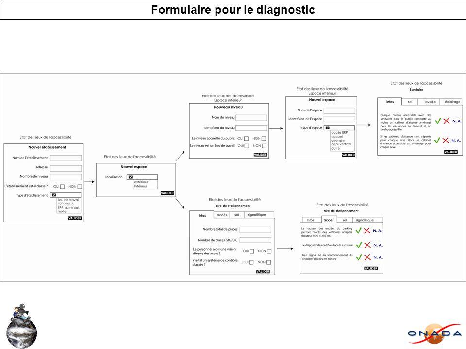 Formulaire pour le diagnostic