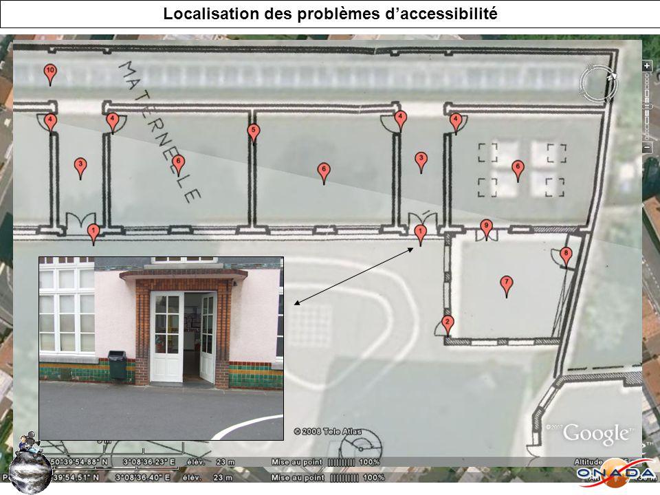 Localisation des problèmes daccessibilité