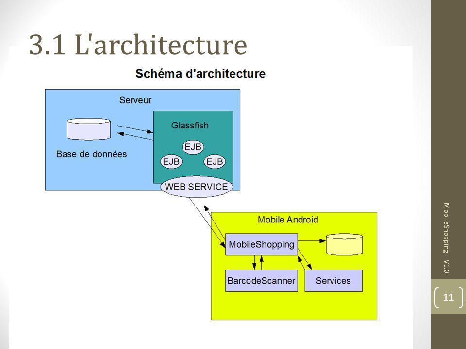 3.1 L'architecture MobileShopping V1.0 11