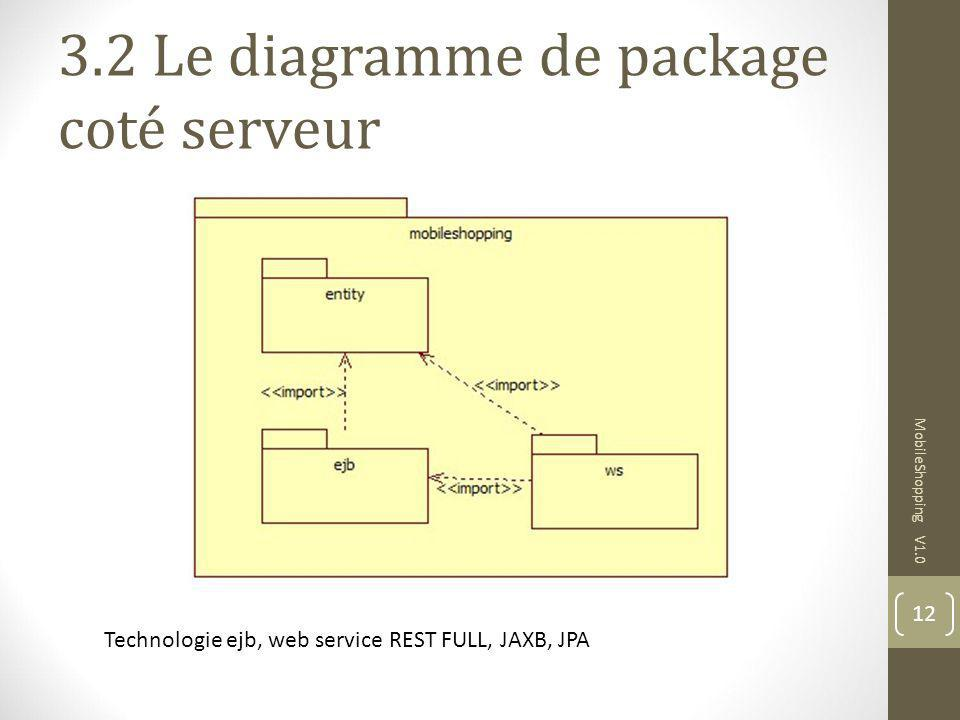 3.2 Le diagramme de package coté serveur MobileShopping V1.0 12 Technologie ejb, web service REST FULL, JAXB, JPA