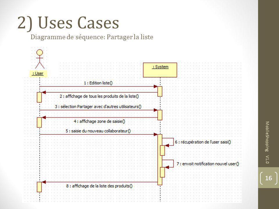 MobileShopping V1.0 16 2) Uses Cases Diagramme de séquence: Partager la liste