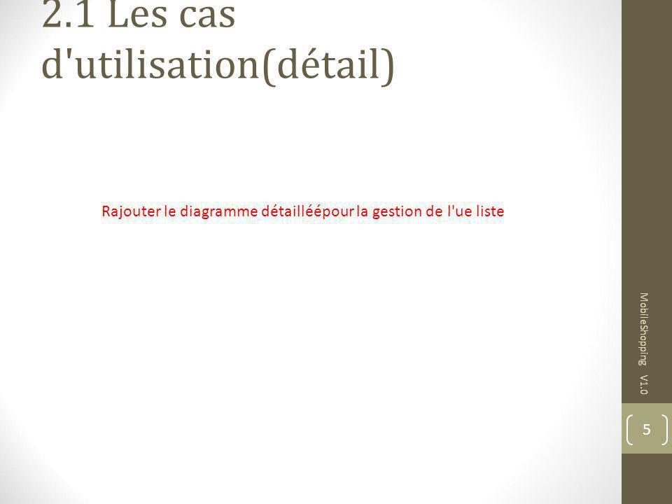 5 2.1 Les cas d'utilisation(détail) Rajouter le diagramme détailléépour la gestion de l'ue liste
