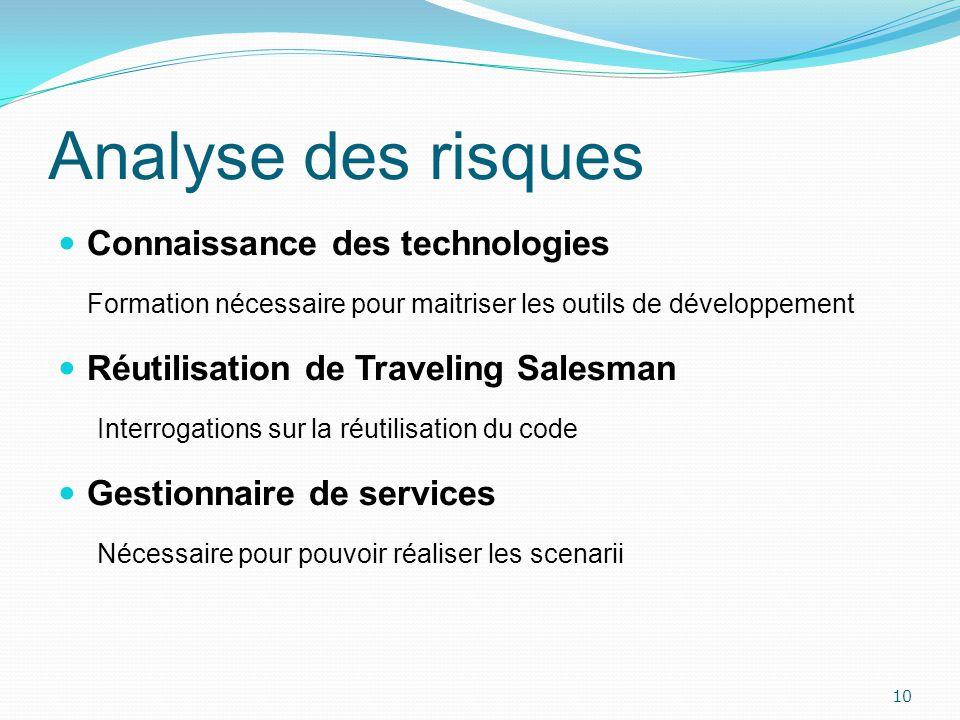 Analyse des risques Connaissance des technologies Formation nécessaire pour maitriser les outils de développement Réutilisation de Traveling Salesman