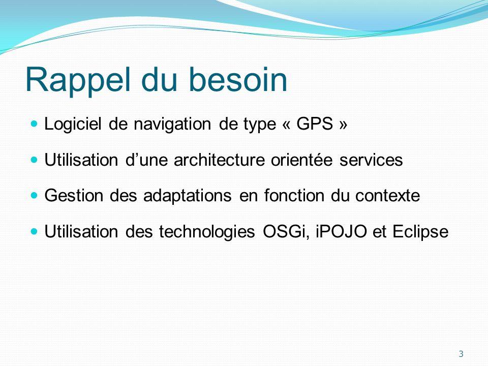 Rappel du besoin Logiciel de navigation de type « GPS » Utilisation dune architecture orientée services Gestion des adaptations en fonction du context