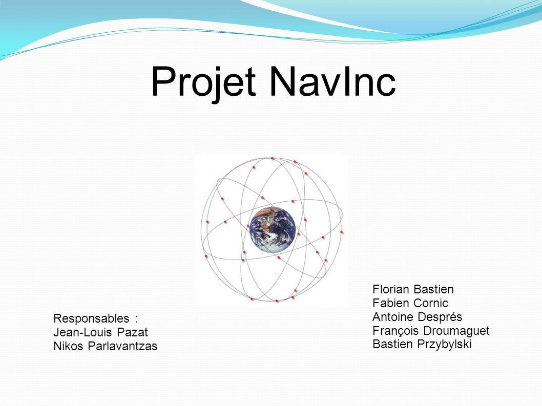 Objectifs et cadre du projet Architecture générale Fonctions Réalisation Tests Bilan Sommaire 2