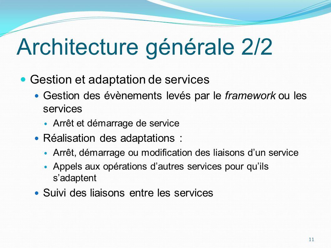 Objectifs et cadre du projet Architecture générale Fonctions Réalisation Tests Bilan Sommaire 12