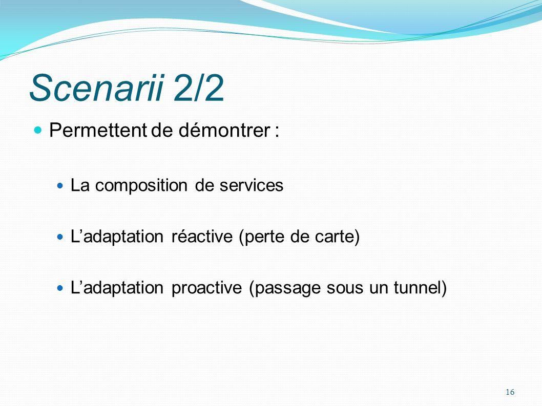 Objectifs et cadre du projet Architecture générale Fonctions Réalisation Tests Bilan Sommaire 17